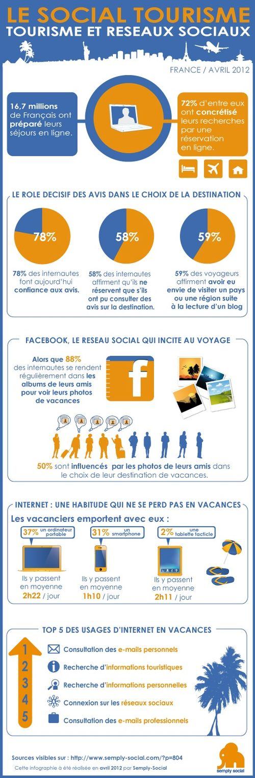 Infographie-travel-6